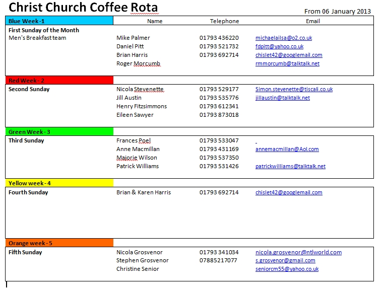 Coffee Rota for August